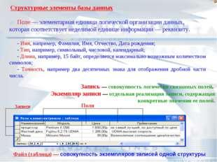 Структурные элементы базы данных Поле — элементарная единица логической орган