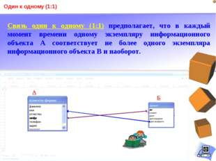 Связь один к одному (1:1) предполагает, что в каждый момент времени одному эк