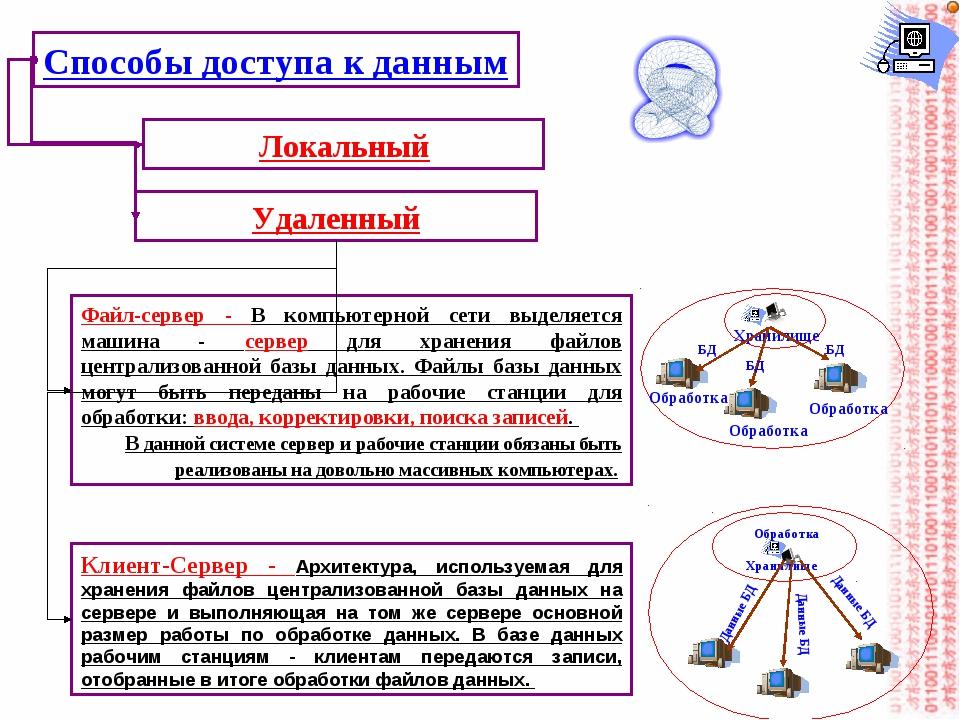 Способы доступа к данным Локальный Удаленный Файл-сервер - В компьютерной сет...