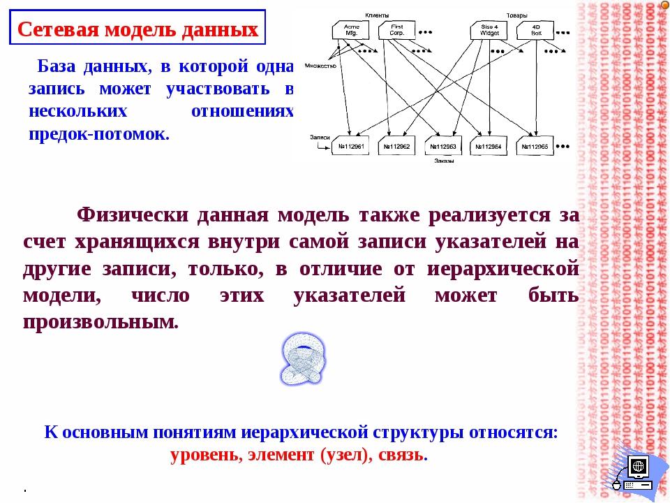 Сетевая модель данных База данных, в которой одна запись может участвовать в...