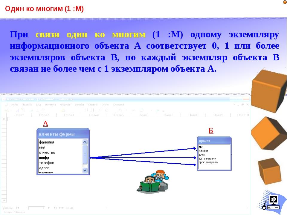 При связи один ко многим (1 :М) одному экземпляру информационного объекта А с...