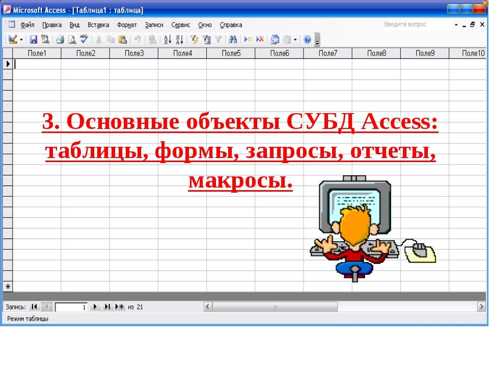 3. Основные объекты СУБД Access: таблицы, формы, запросы, отчеты, макросы.