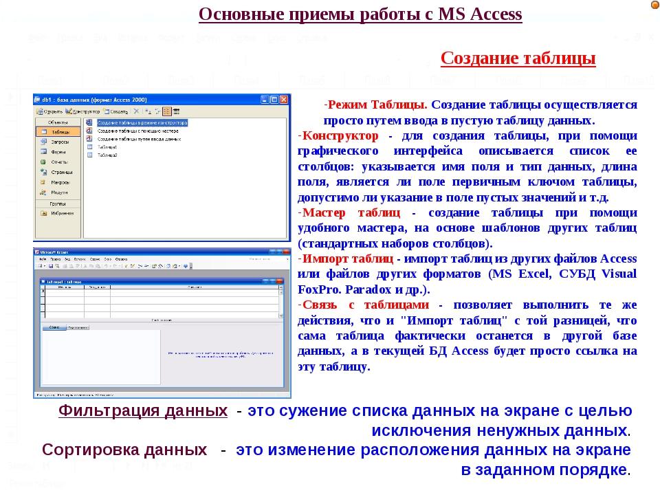 Основные приемы работы с MS Access Режим Таблицы. Создание таблицы осуществля...