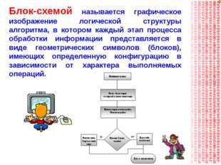 Блок-схемой называется графическое изображение логической структуры алгоритма