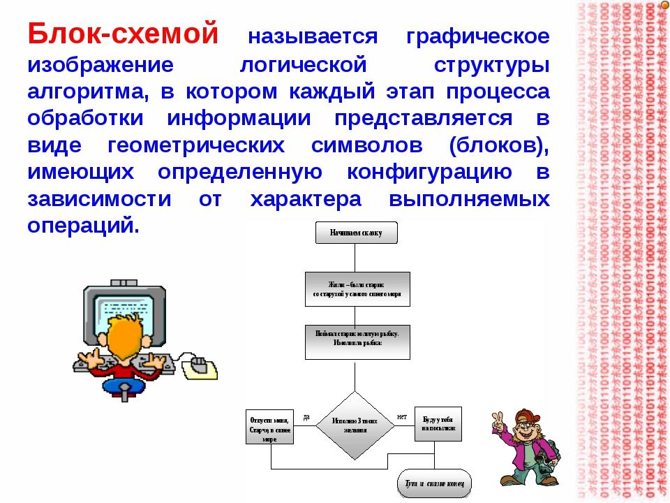 Блок-схемой называется графическое изображение логической структуры алгоритма...