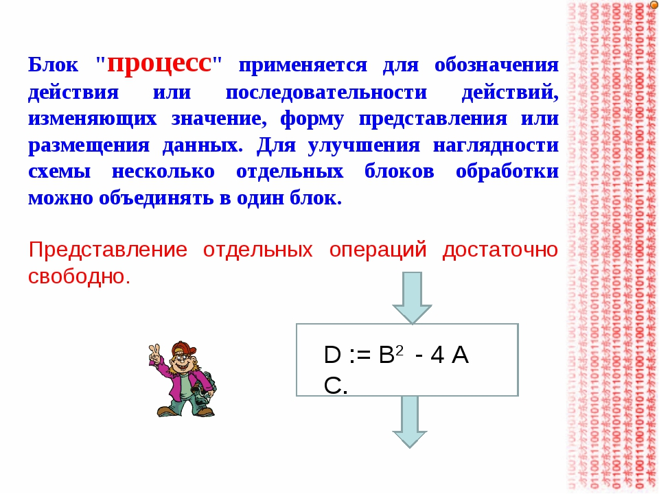 """Блок """"процесс"""" применяется для обозначения действия или последовательности де..."""