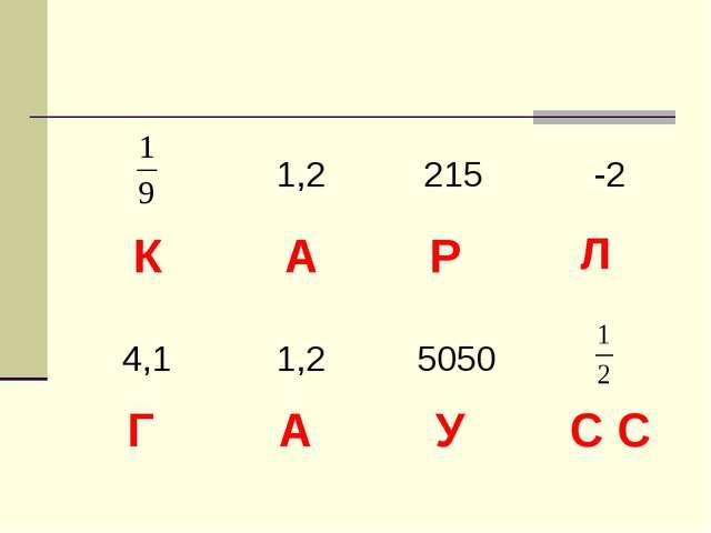 К А Р Л Г А У С С  1,2 215 -2 4,1 1,2 5050