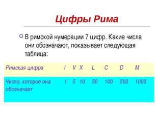 Цифры Рима В римской нумерации 7 цифр. Какие числа они обозначают, показывает