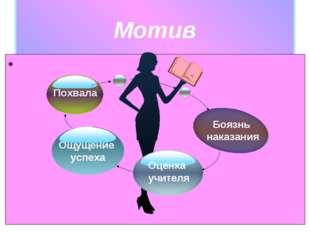 Мотив Похвала Оценка учителя Боязнь наказания
