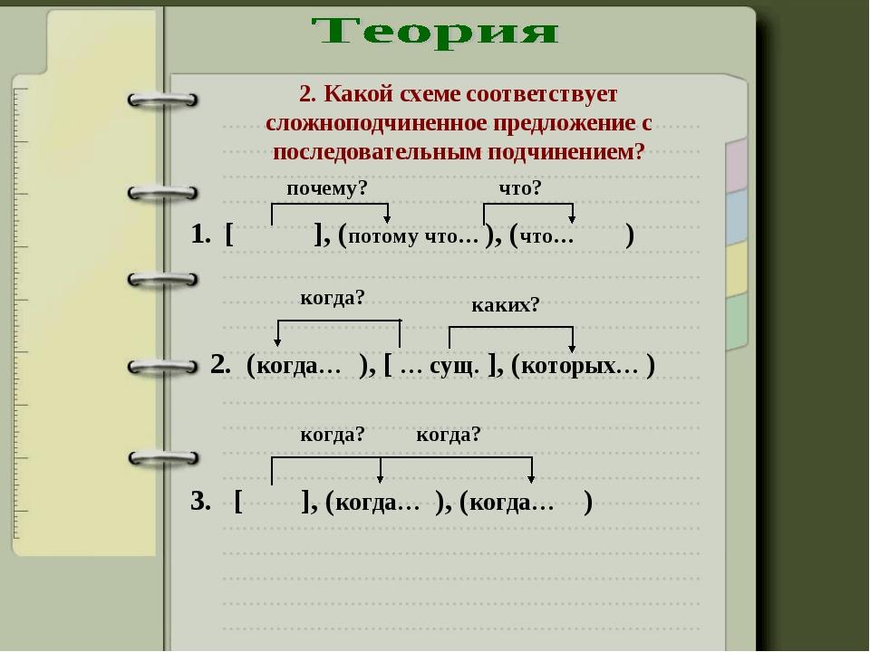 2. Какой схеме соответствует сложноподчиненное предложение с последовательным...