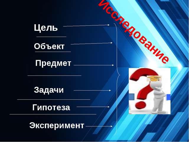 Цель Объект Предмет Гипотеза Эксперимент Задачи Исследование