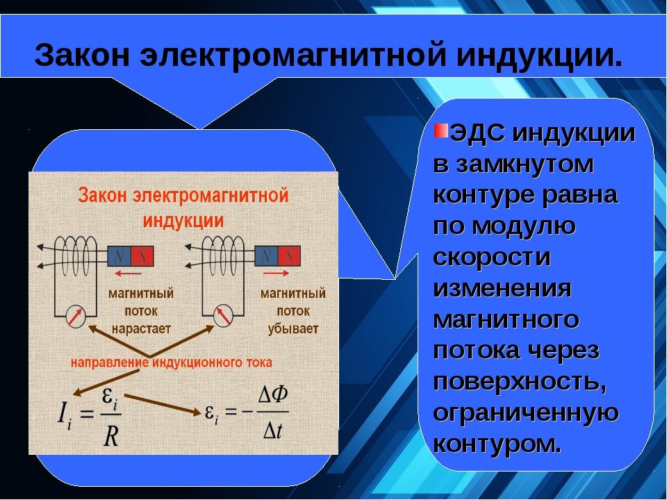 ЭДС индукции в замкнутом контуре равна по модулю скорости изменения магнитног...