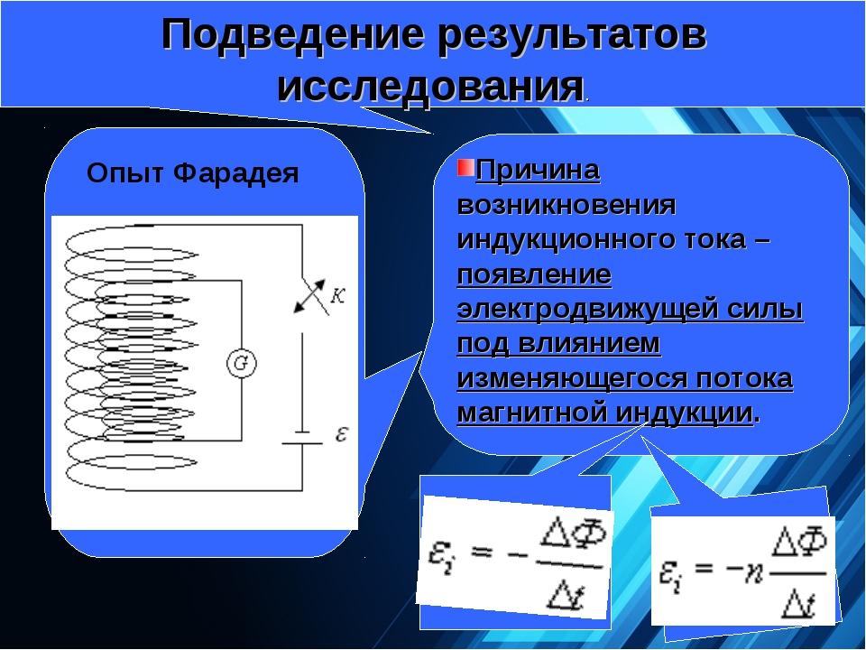 Подведение результатов исследования. Причина возникновения индукционного тока...