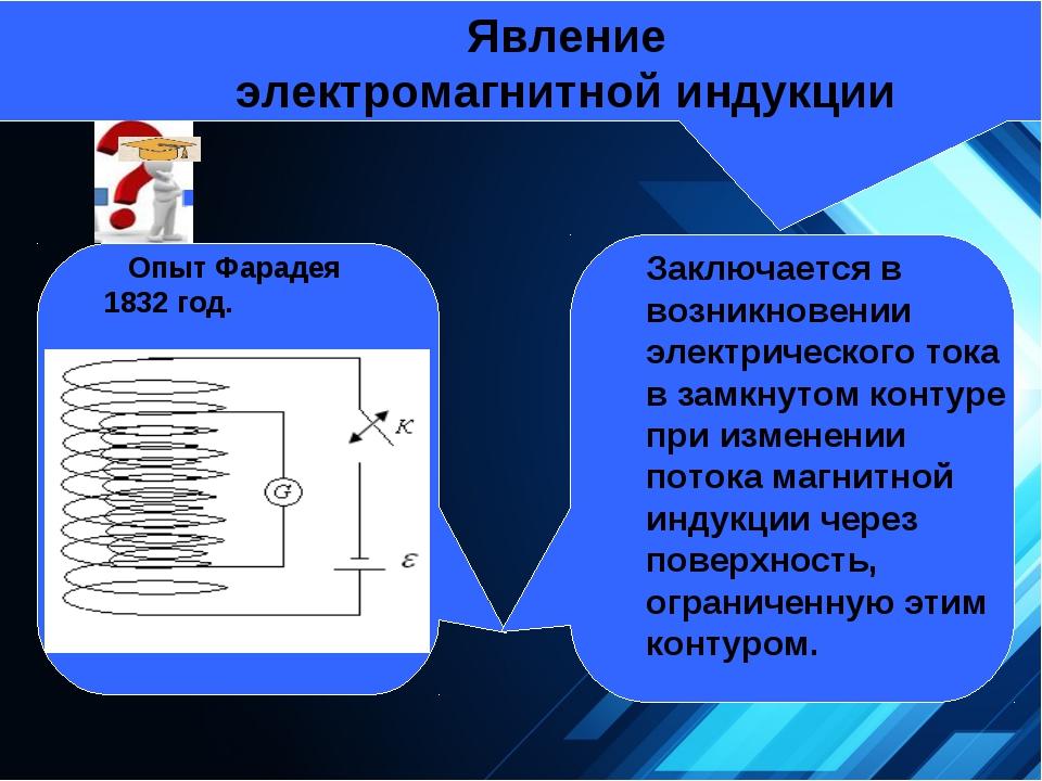 Явление электромагнитной индукции Опыт Фарадея 1832 год. Заключается в возник...