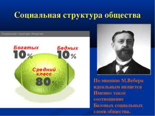 Социальная структура общества По мнению М.Вебера идеальным является Именно та