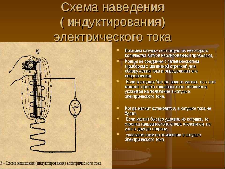 Схема наведения ( индуктирования) электрического тока Возьмем катушку состоящ...