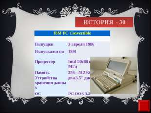 ИСТОРИЯ - 30  IBM PC Convertible  Выпущен3 апреля1986 Выпускалсяпо1991