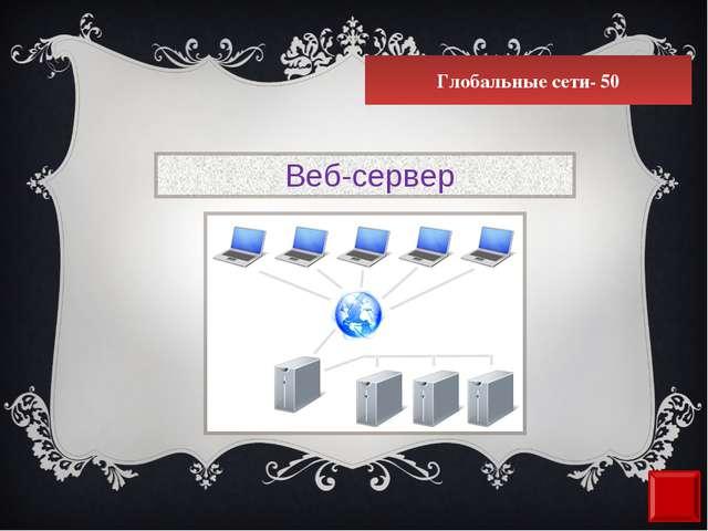 Глобальные сети- 50 Веб-сервер