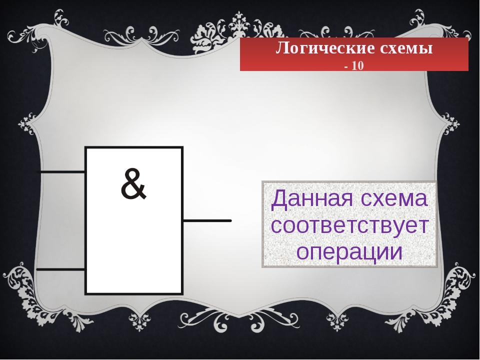 Логические схемы - 10 Данная схема соответствует операции
