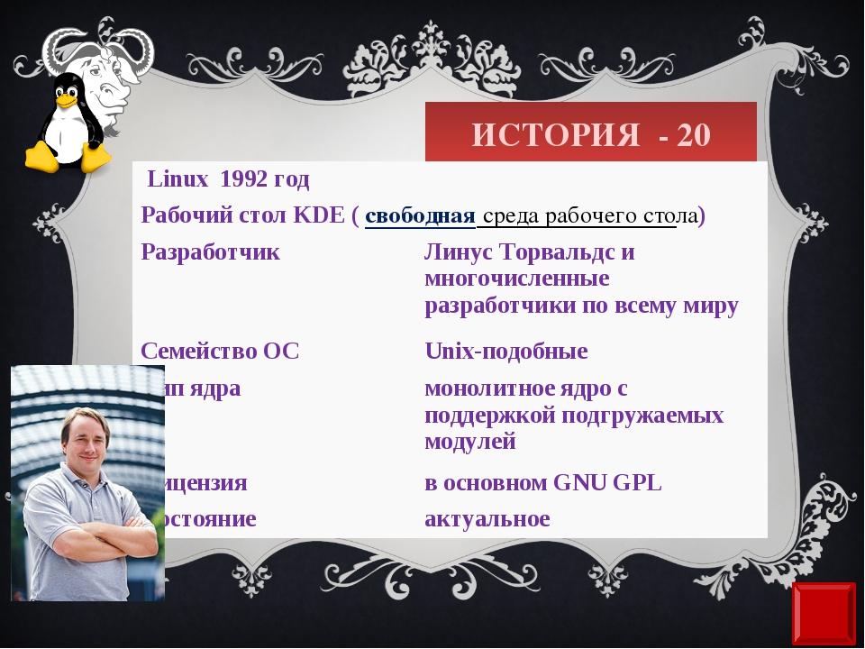 ИСТОРИЯ - 20 Linux 1992 год Рабочий столKDE ( свободнаясреда рабочего сто...