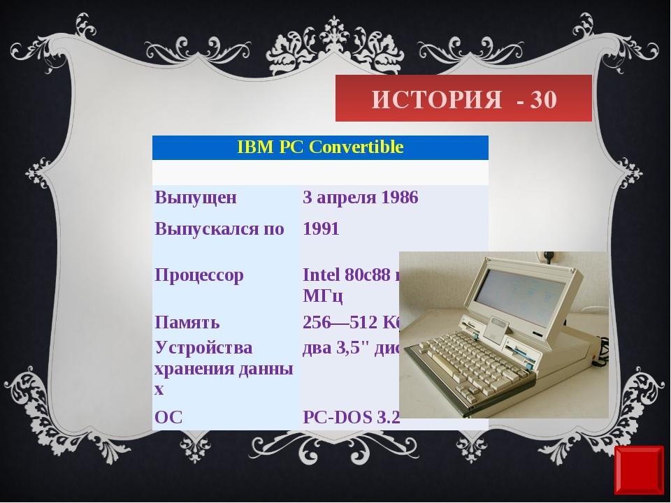 ИСТОРИЯ - 30  IBM PC Convertible  Выпущен3 апреля1986 Выпускалсяпо1991...