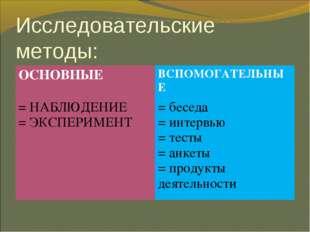 Исследовательские методы: ОСНОВНЫЕВСПОМОГАТЕЛЬНЫЕ = НАБЛЮДЕНИЕ = ЭКСПЕРИМЕНТ