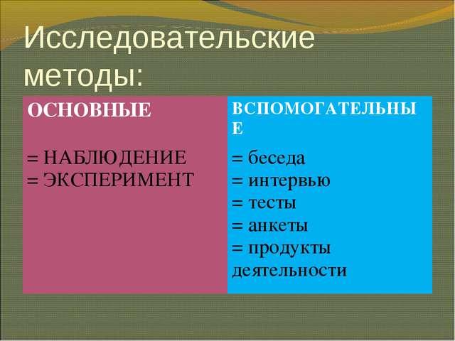 Исследовательские методы: ОСНОВНЫЕВСПОМОГАТЕЛЬНЫЕ = НАБЛЮДЕНИЕ = ЭКСПЕРИМЕНТ...