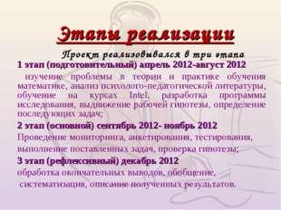 1 этап (подготовительный) апрель 2012-август 2012 изучение проблемы в теории