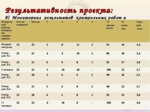 Результативность проекта: в) Мониторинг результатов контрольных работ и четве