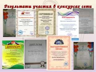 Результаты участия в конкурсах сети Internet: Максимович Надежде Васильевне у