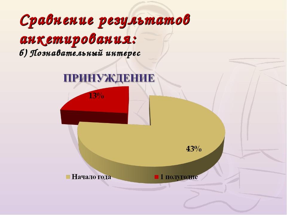 Сравнение результатов анкетирования: б) Познавательный интерес