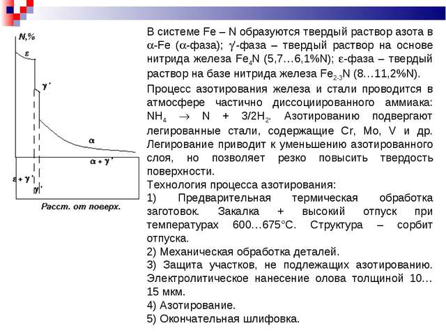 В системе Fe – N образуются твердый раствор азота в -Fe (-фаза); '-фаза –...