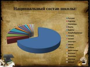 Национальный состав школы: