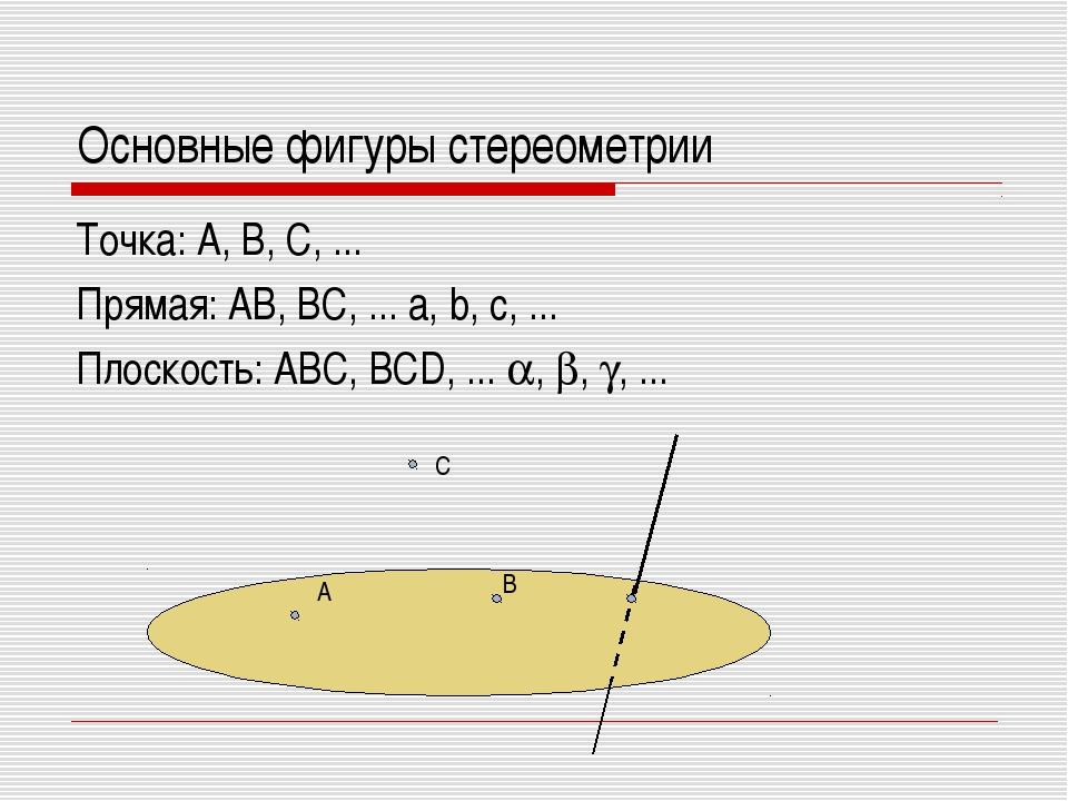 Основные фигуры стереометрии Точка: А, В, С, ... Прямая: АВ, ВС, ... a, b, c,...