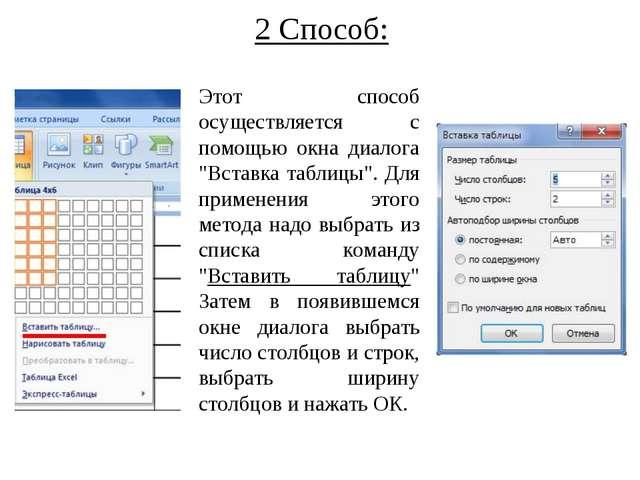 """2 Способ: Этот способ осуществляется с помощью окна диалога """"Вставка таблицы""""..."""