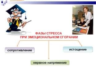 ФАЗЫ СТРЕССА ПРИ ЭМОЦИОНАЛЬНОМ СГОРАНИИ