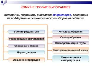 КОМУ НЕ ГРОЗИТ ВЫГОРАНИЕ? Автор И.В. Никишина, выделяет 10 факторов, влияющих