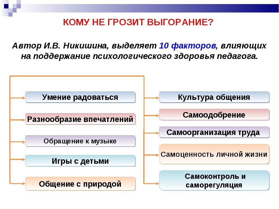 КОМУ НЕ ГРОЗИТ ВЫГОРАНИЕ? Автор И.В. Никишина, выделяет 10 факторов, влияющих...