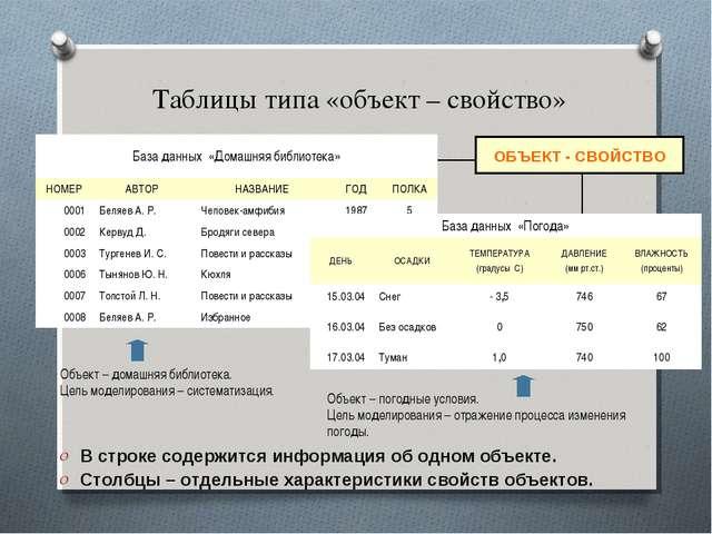 Таблицы типа «объект – свойство» В строке содержится информация об одном объ...