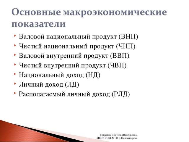 Валовой национальный продукт (ВНП) Чистый национальный продукт (ЧНП) Валовой...