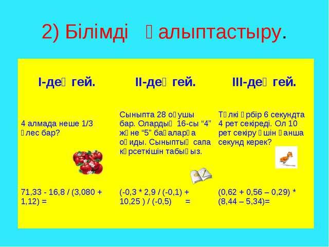 2) Білімді қалыптастыру. І-деңгей. ІІ-деңгей.  ІІІ-деңгей. 4 алмада неше 1/...