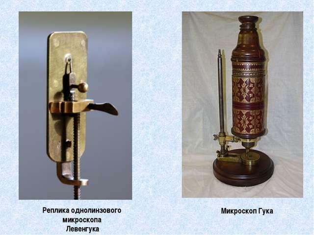 Реплика однолинзового микроскопа Левенгука Микроскоп Гука