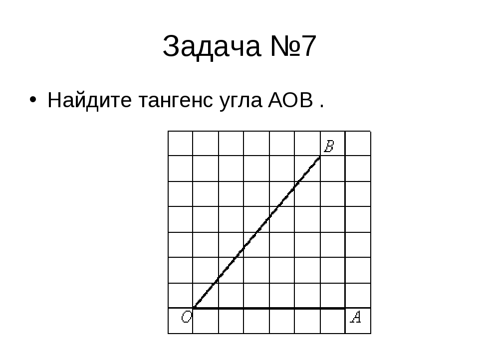 Задача №7 Найдите тангенс угла AOB .