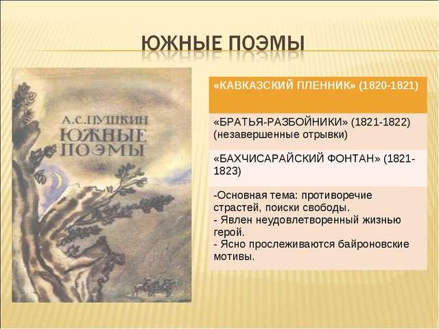 «КАВКАЗСКИЙ ПЛЕННИК» (1820-1821) «БРАТЬЯ-РАЗБОЙНИКИ» (1821-1822) (незавершенн...
