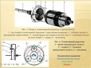 Рис. 3. Якорь и планетарный редуктор стартера Bosch: 1 - вал водила планетарн