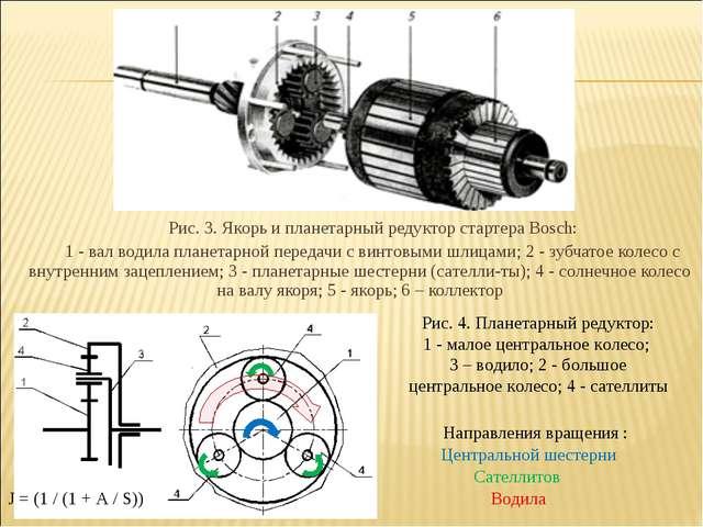 Рис. 3. Якорь и планетарный редуктор стартера Bosch: 1 - вал водила планетарн...