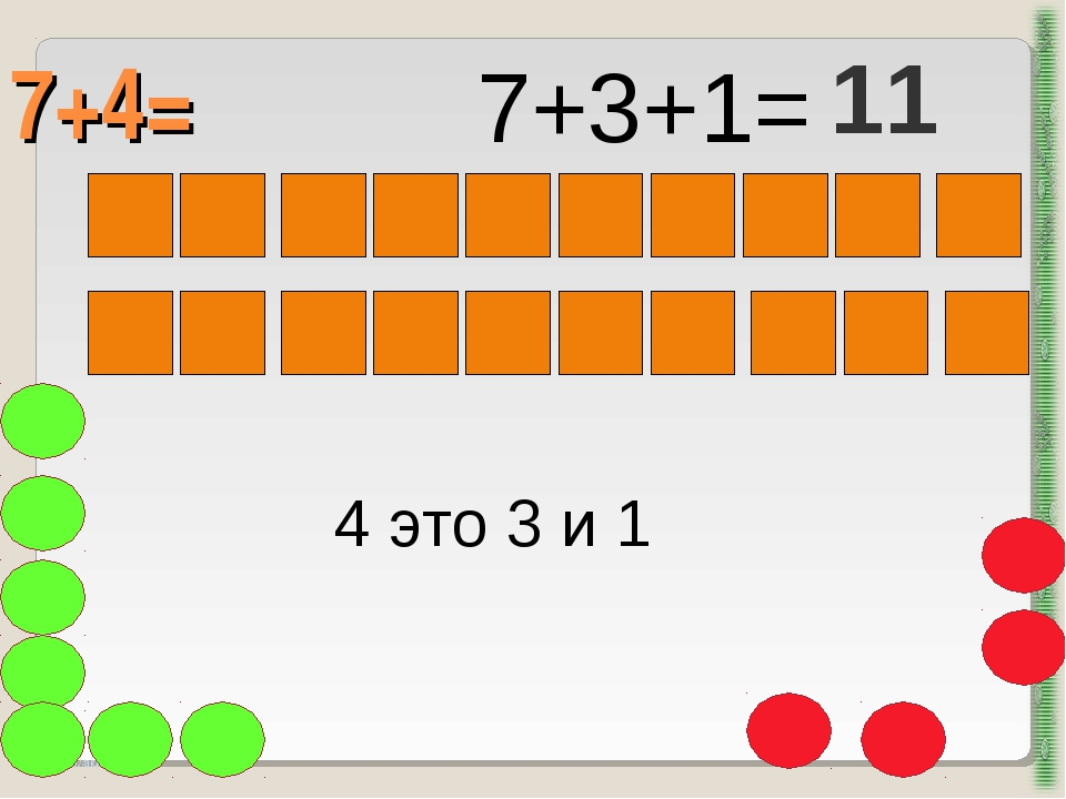 7+4= http://aida.ucoz.ru 4 это 3 и 1 7+3+1= 11