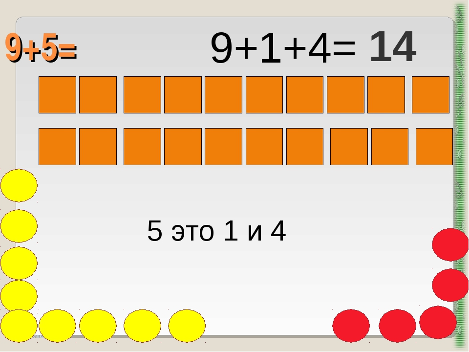 9+5= http://aida.ucoz.ru 5 это 1 и 4 9+1+4= 14