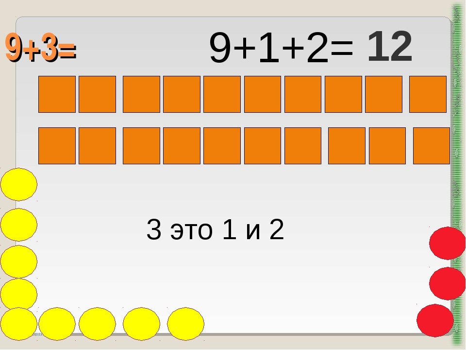 9+3= http://aida.ucoz.ru 3 это 1 и 2 9+1+2= 12