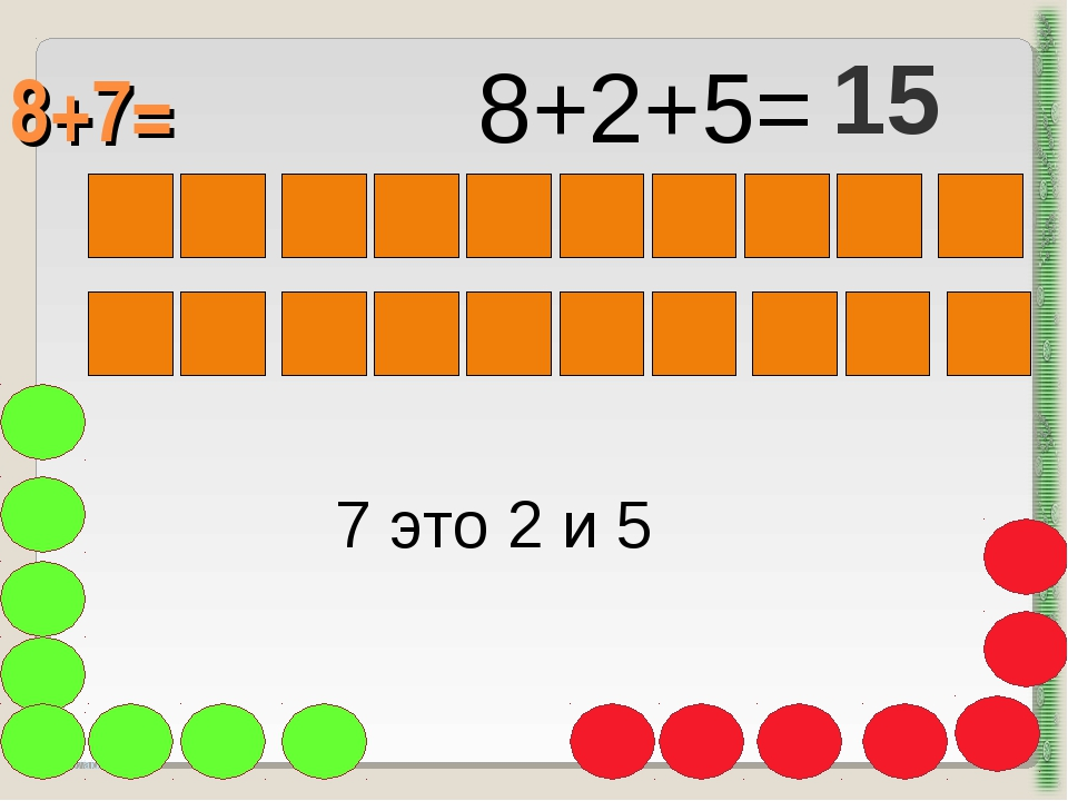 8+7= http://aida.ucoz.ru 7 это 2 и 5 8+2+5= 15